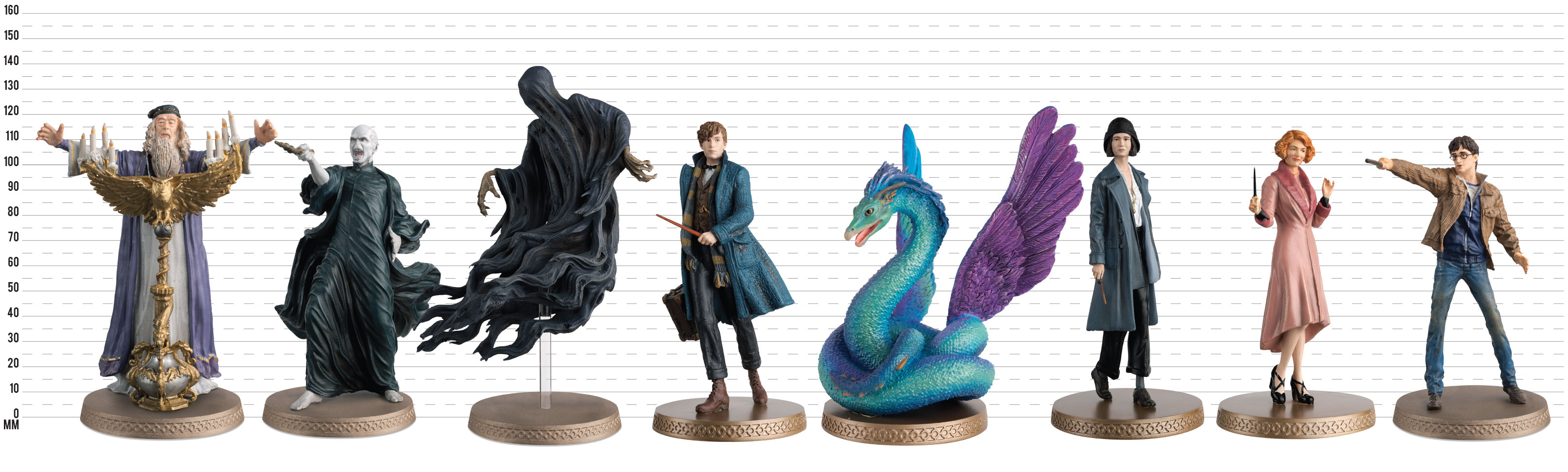 Harry Potter Figurines Line-up